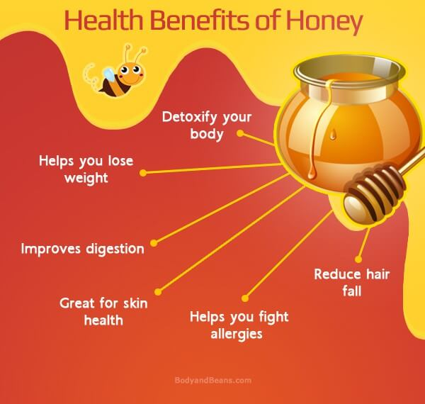 Benefits Of Honey On Health And Well Being Body And Beans