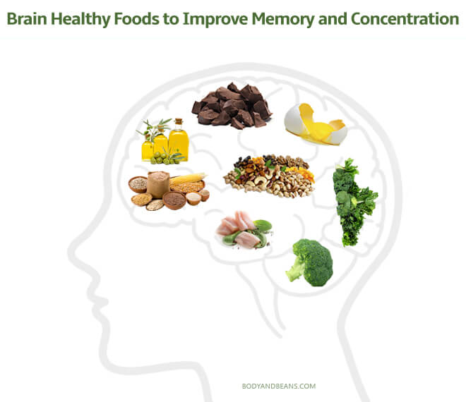 brain healthy foods to keep brain healthy and improve memory and concentration