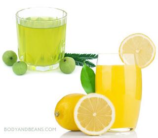 Gooseberry juice and lemon juice