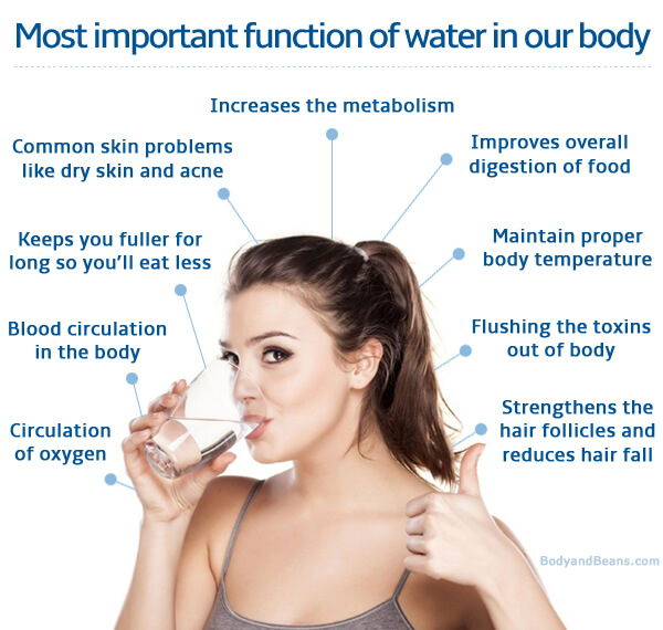 10 Fun Ways to Drink Plenty of Water Everyday
