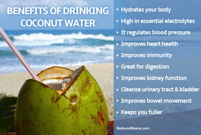 Natural Coconut Water Benefits