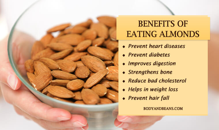 Benefits of Eating Almonds Everyday - 49.0KB