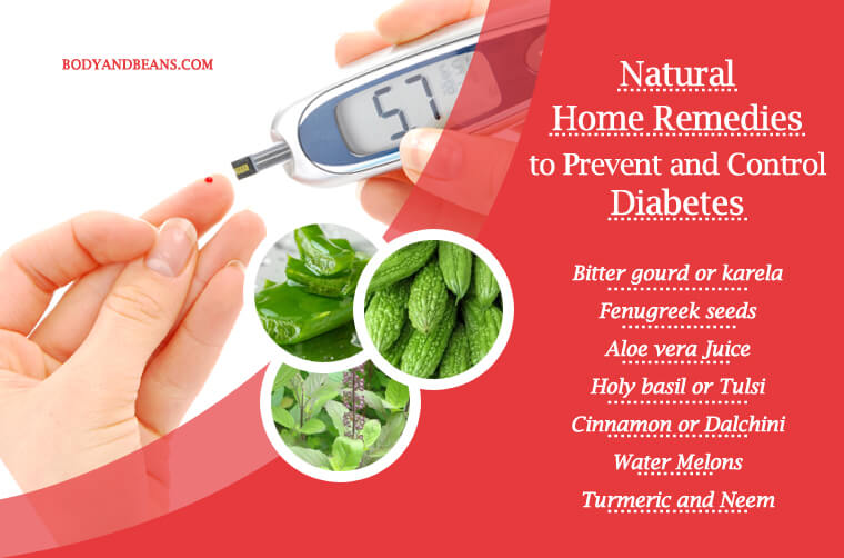 Best Home Remedies to Prevent and Control Diabetes Naturally