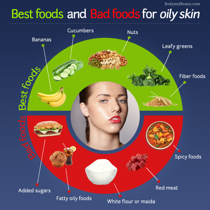Foods for Oily Skin: Foods to Eat and Avoid for Oily Skin
