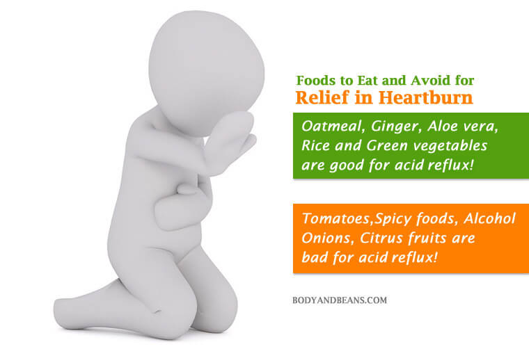 Acid Reflux Diet – Remedies and Foods to Eat & Avoid for Relief