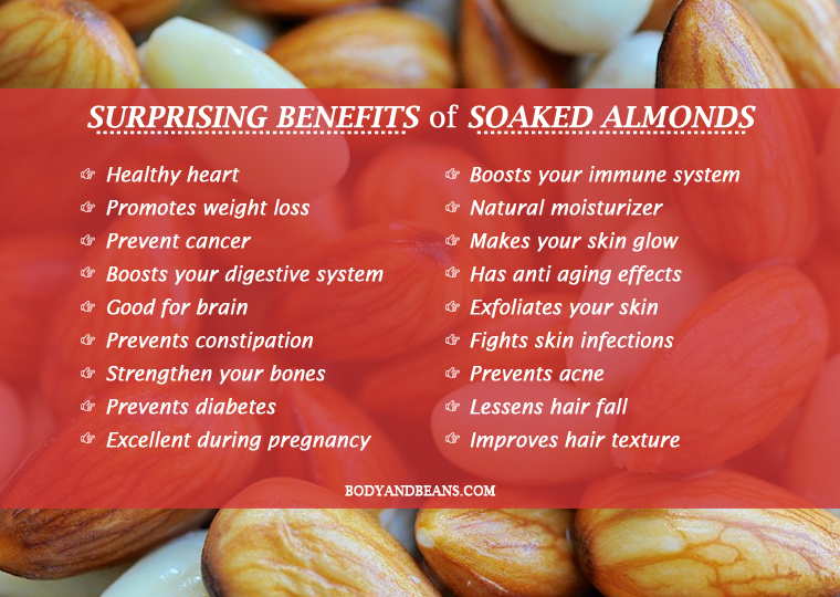 20 Benefits of Soaked Almonds for Health, Skin and Hair