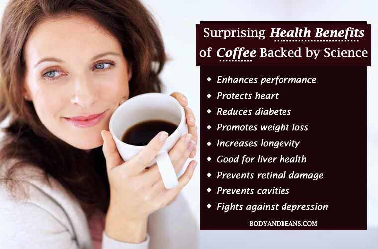 19 Surprising Health Benefits of Coffee Backed by Science