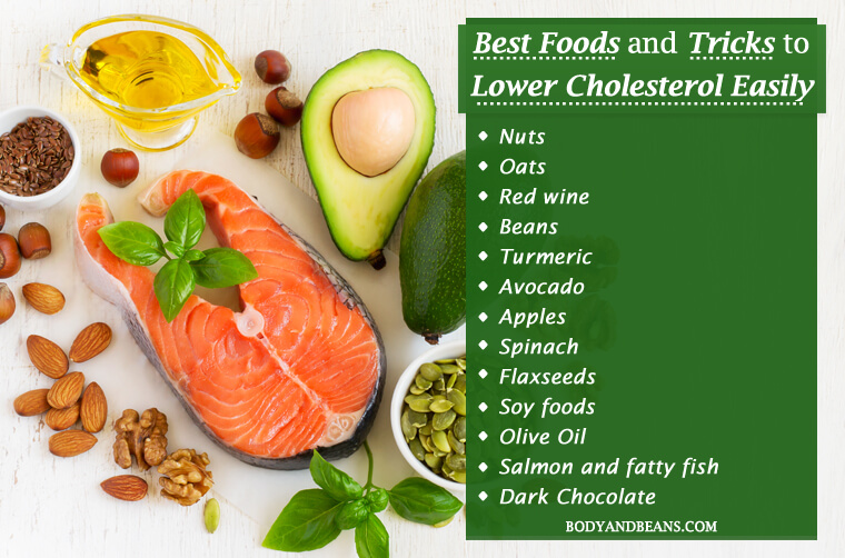 15 Best Foods To Lower Cholesterol Fast And Easily Body