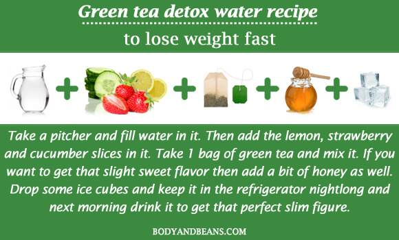 Green tea detox water recipe to lose weight fast