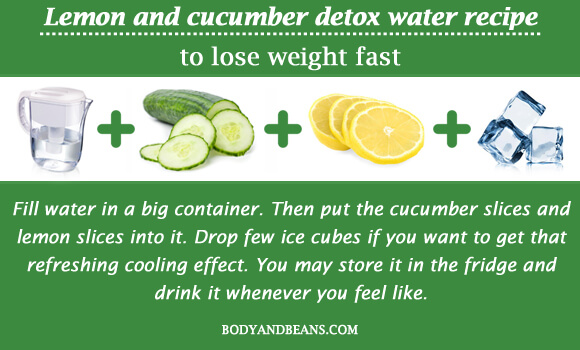 Lemon and cucumber detox water recipe to lose weight fast