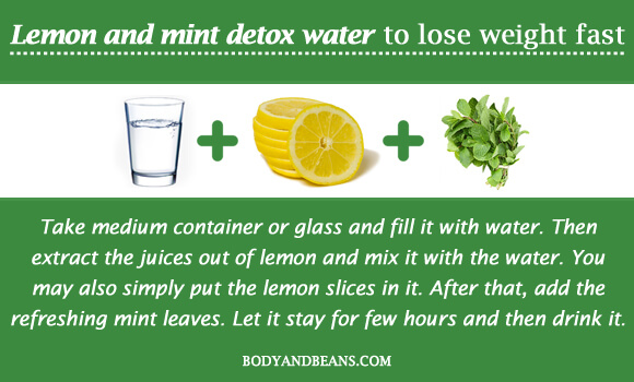 Lemon and mint detox water to lose weight fast