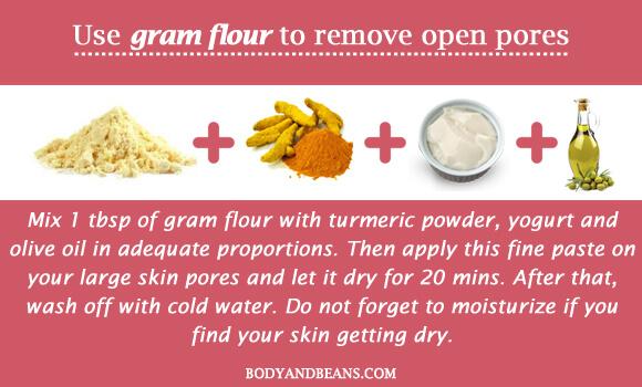 Use gram flour to remove open pores