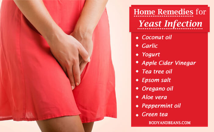 Natural Home Remedies for Yeast Infection That Work Like Magic