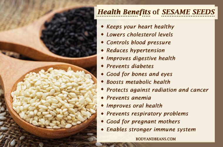 Health World S Healthiest Foods