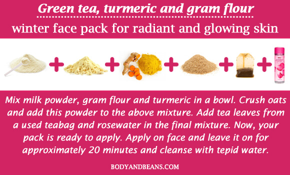Green tea, turmeric and gram flour winter special face packs for radiant and glowing skin