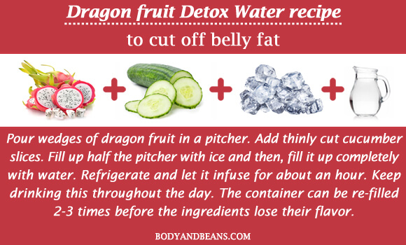 Dragon fruit Detox Water recipe to cut off belly fat