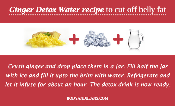 Ginger Detox Water recipe to cut off belly fat