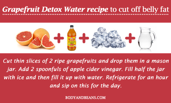 Grapefruit Detox Water recipe to cut off belly fat