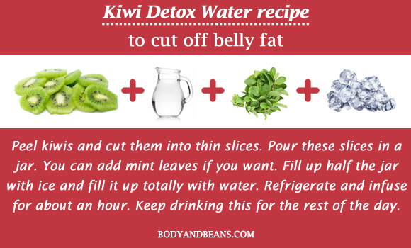 Kiwi Detox Water recipe to cut off belly fat