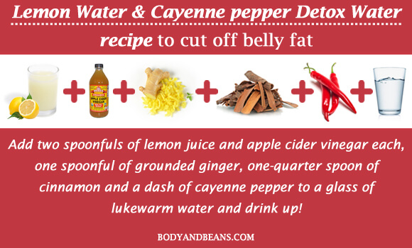 Lemon Water & Cayenne pepper Detox Water recipe to cut off belly fat