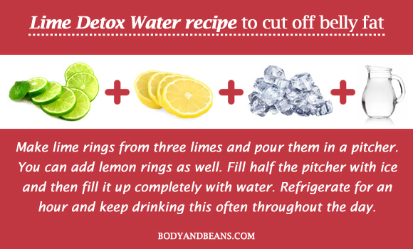 Lime Detox Water recipe to cut off belly fat
