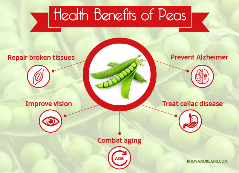 list of fruits and vegetables and their health benefits pdf