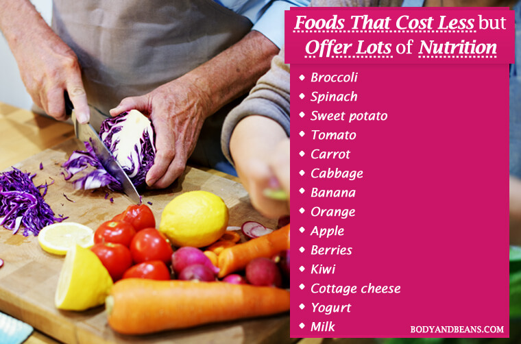 Eat Foods That Cost Less but Offer Lots of Nutrition