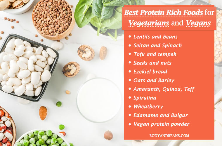 16 Best Protein Source for Vegetarians and Vegans - Protein Rich Foods