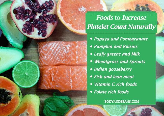 Best foods to increase platelet count fast and naturally